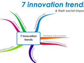 7 trends for innovation